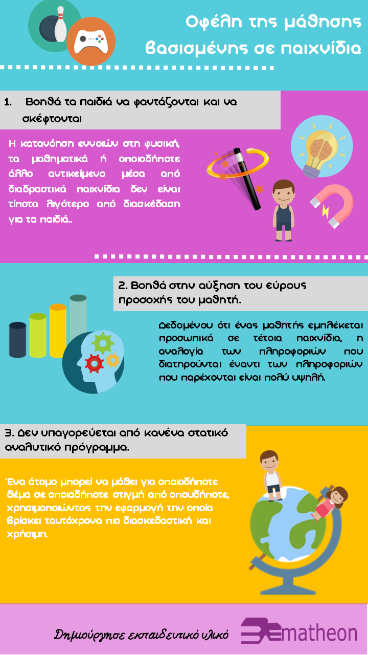 gamebased learning infographic
