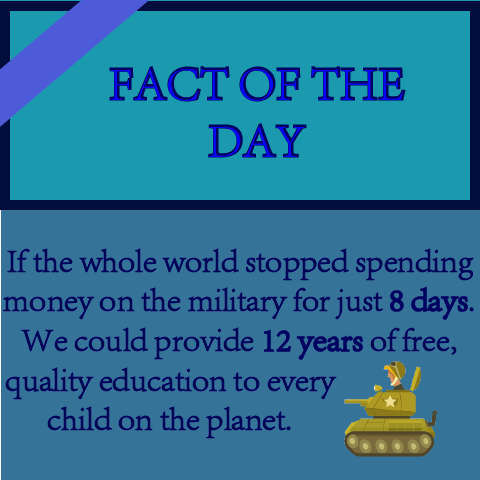 Fact of the day!